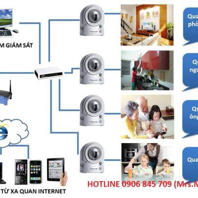 Thi công lắp đặt camera hiệu quả nhất HCM